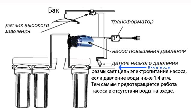 Схема подключения насоса и